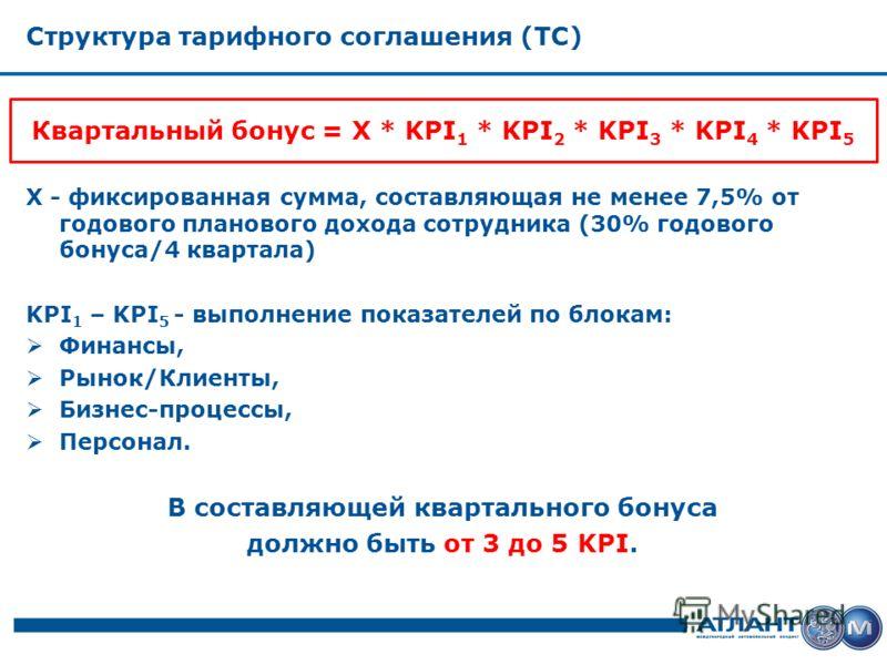 Структура тарифного соглашения (ТС) Х - фиксированная сумма, составляющая не менее 7,5% от годового планового дохода сотрудника (30% годового бонуса/4 квартала) KPI 1 – KPI 5 - выполнение показателей по блокам: Финансы, Рынок/Клиенты, Бизнес-процессы