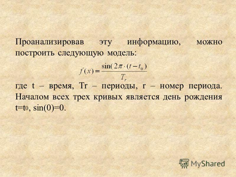 Проанализировав эту информацию, можно построить следующую модель: где t – время, Tr – периоды, r – номер периода. Началом всех трех кривых является день рождения t=t 0, sin(0)=0.