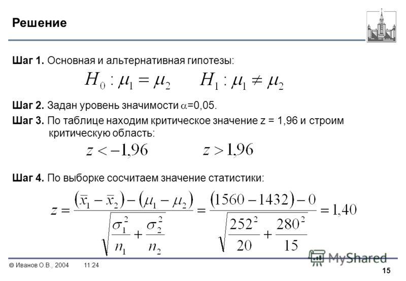 15 Иванов О.В., 200411:24 Решение Шаг 1. Основная и альтернативная гипотезы: Шаг 2. Задан уровень значимости =0,05. Шаг 3. По таблице находим критическое значение z = 1,96 и строим критическую область: Шаг 4. По выборке сосчитаем значение статистики: