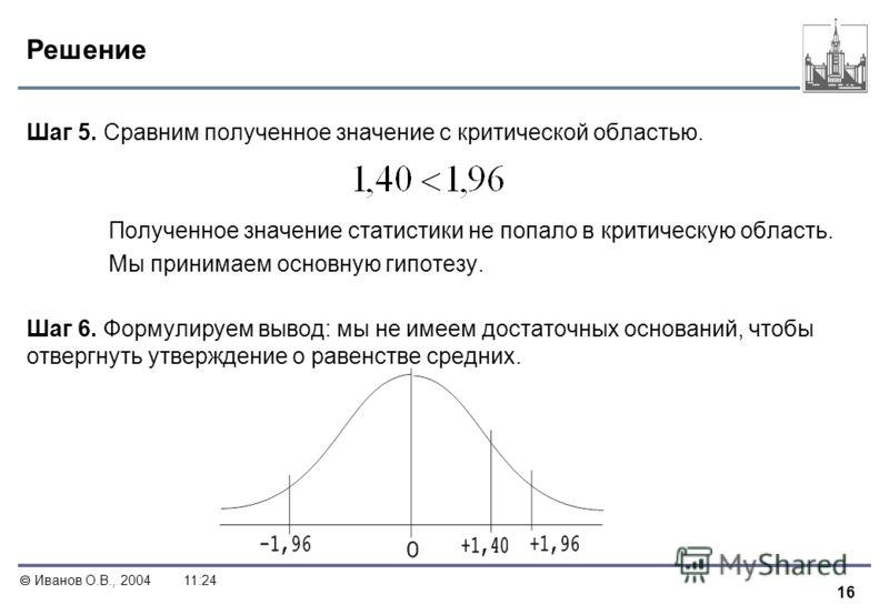 16 Иванов О.В., 200411:24 Решение Шаг 5. Сравним полученное значение с критической областью. Полученное значение статистики не попало в критическую область. Мы принимаем основную гипотезу. Шаг 6. Формулируем вывод: мы не имеем достаточных оснований,