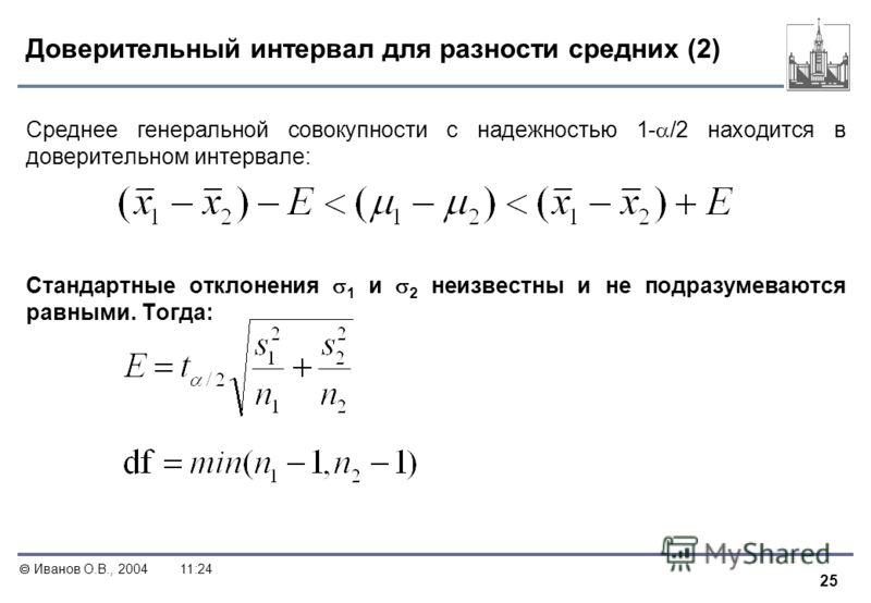 25 Иванов О.В., 200411:24 Доверительный интервал для разности средних (2) Среднее генеральной совокупности с надежностью 1- /2 находится в доверительном интервале: Стандартные отклонения 1 и 2 неизвестны и не подразумеваются равными. Тогда:
