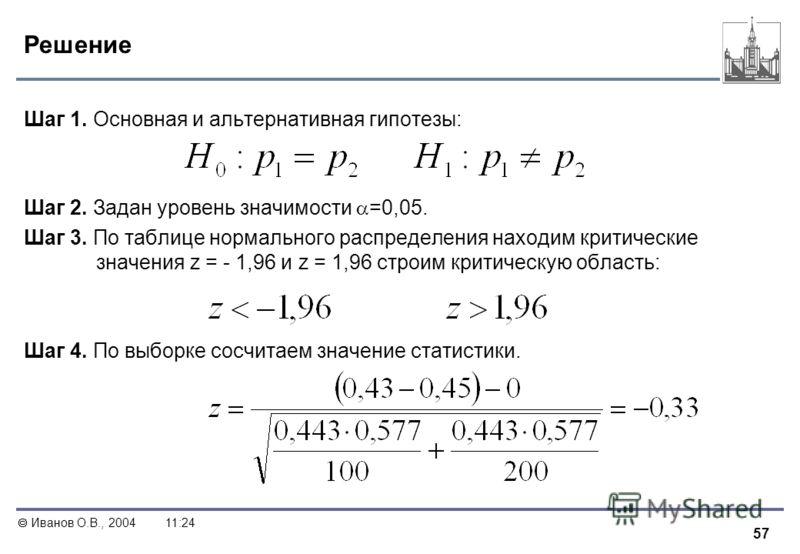 57 Иванов О.В., 200411:24 Решение Шаг 1. Основная и альтернативная гипотезы: Шаг 2. Задан уровень значимости =0,05. Шаг 3. По таблице нормального распределения находим критические значения z = - 1,96 и z = 1,96 строим критическую область: Шаг 4. По в