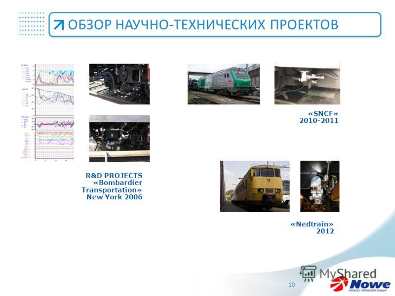 +++++++++ +++++++++ +++++++++ 10 R&D PROJECTS «Bombardier Transportation» New York 2006 ОБЗОР НАУЧНО-ТЕХНИЧЕСКИХ ПРОЕКТОВ «SNCF» 2010-2011 «Nedtrain» 2012