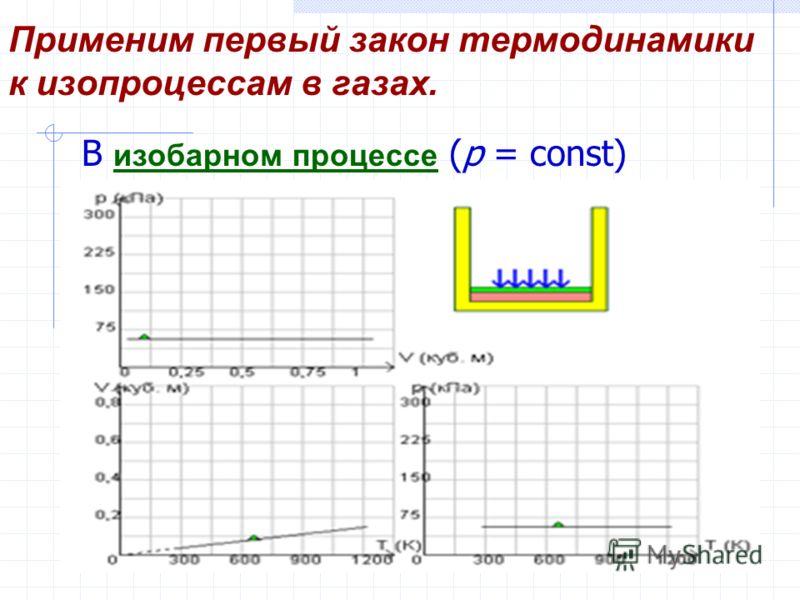 Применим первый закон термодинамики к изопроцессам в газах. В изобарном процессе (p = const)