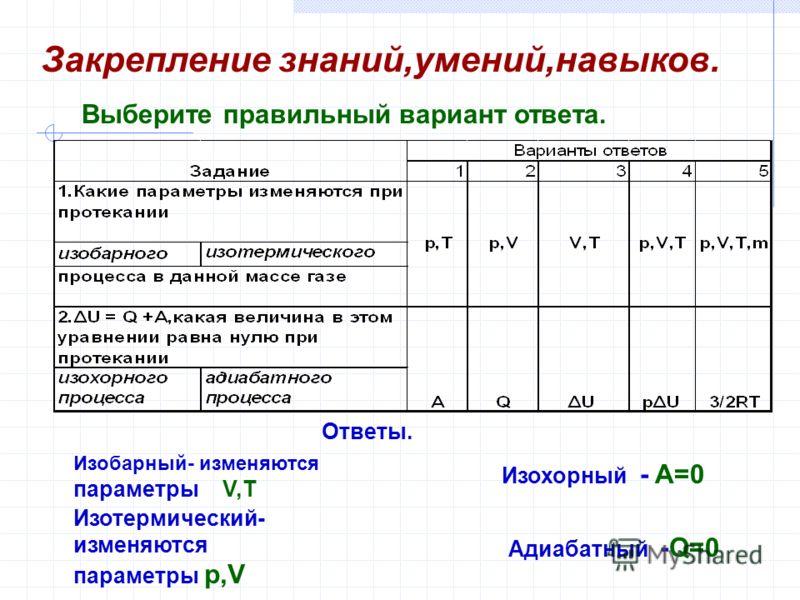 Ответы. Изобарный- изменяются параметры V,T Изотермический- изменяются параметры p,V Изохорный - A=0 Адиабатный -Q=0 Выберите правильный вариант ответа. Закрепление знаний,умений,навыков.
