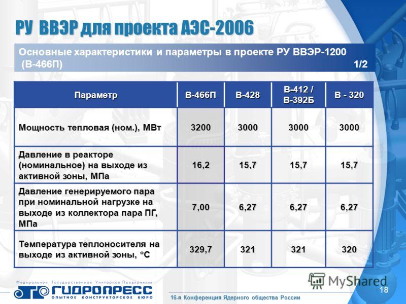 16-я Конференция Ядерного общества России 18 Параметр В-466П В-428 В-412 / В-392Б В - 320 Мощность тепловая (ном.), МВт 3200300030003000 Давление в реакторе (номинальное) на выходе из активной зоны, МПа 16,215,715,715,7 Давление генерируемого пара пр