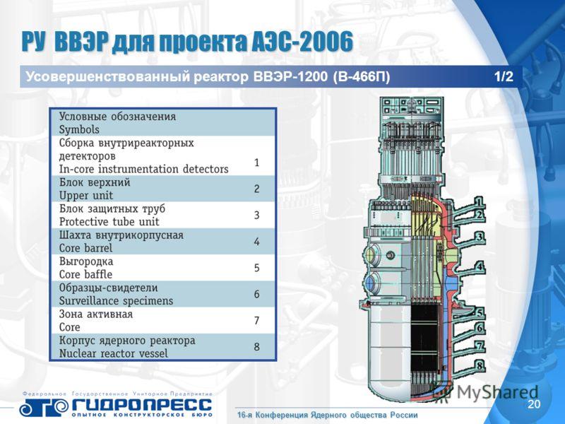 16-я Конференция Ядерного общества России 20 Усовершенствованный реактор ВВЭР-1200 (В-466П) 1/2 РУ ВВЭР для проекта АЭС-2006