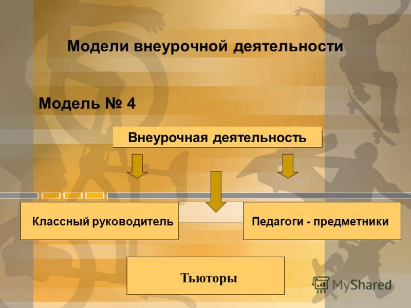 Модели внеурочной деятельности Модель 4 Внеурочная деятельность Классный руководительПедагоги - предметники Тьюторы