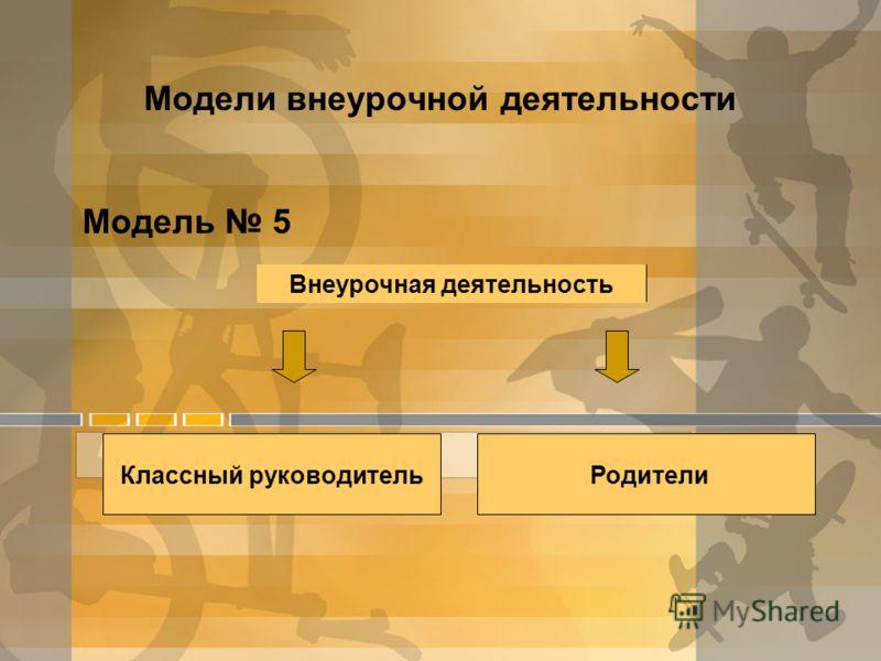 Модели внеурочной деятельности Модель 5 Внеурочная деятельность Классный руководительРодители