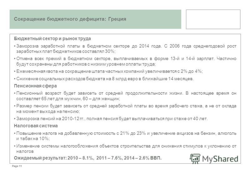 Сокращение бюджетного дефицита: Греция Бюджетный сектор и рынок труда Заморозка заработной платы в бюджетном секторе до 2014 года. С 2006 года среднегодовой рост заработных плат бюджетников составлял 30%; Отмена всех премий в бюджетном секторе, выпла