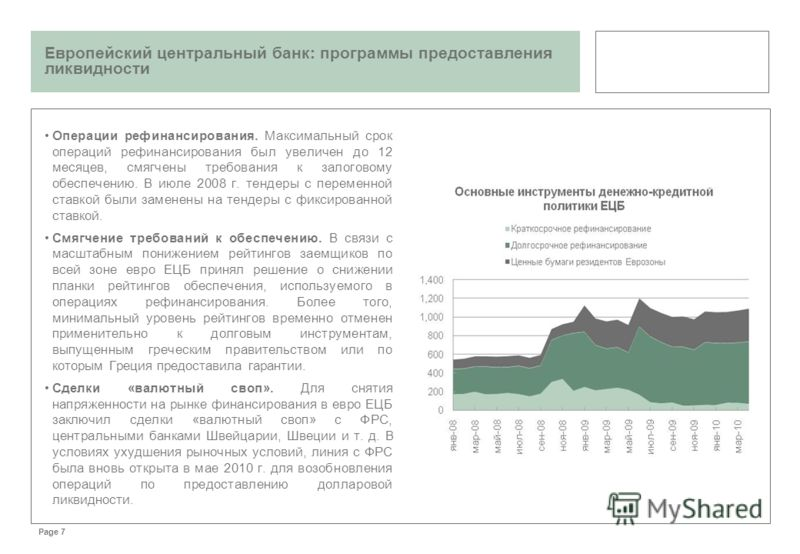 Операции рефинансирования. Максимальный срок операций рефинансирования был увеличен до 12 месяцев, смягчены требования к залоговому обеспечению. В июле 2008 г. тендеры с переменной ставкой были заменены на тендеры с фиксированной ставкой. Смягчение т