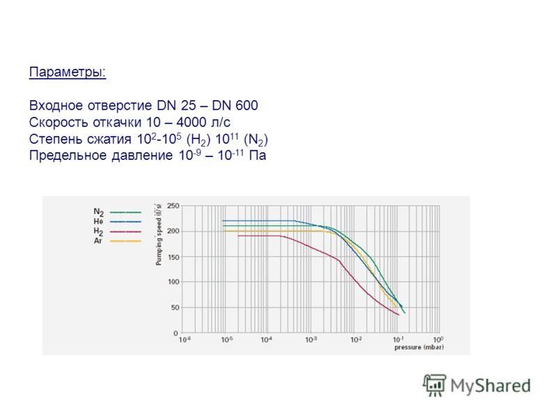 Параметры: Входное отверстие DN 25 – DN 600 Скорость откачки 10 – 4000 л/с Степень сжатия 10 2 -10 5 (H 2 ) 10 11 (N 2 ) Предельное давление 10 -9 – 10 -11 Па