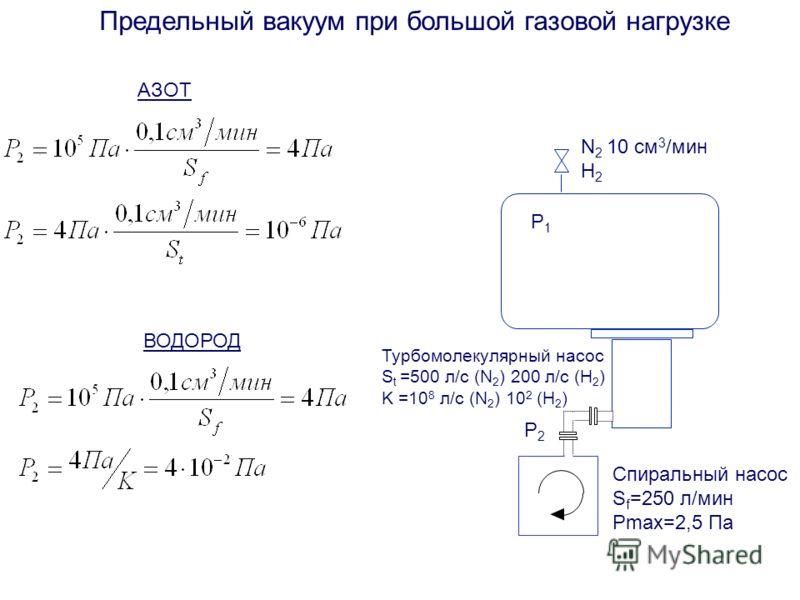 P1P1 P2P2 Спиральный насос S f =250 л/мин Pmax=2,5 Па Турбомолекулярный насос S t =500 л/с (N 2 ) 200 л/с (H 2 ) K =10 8 л/с (N 2 ) 10 2 (H 2 ) N 2 10 см 3 /мин H 2 АЗОТ ВОДОРОД Предельный вакуум при большой газовой нагрузке