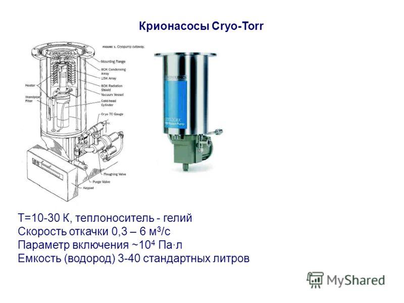 Крионасосы Cryo-Torr T=10-30 К, теплоноситель - гелий Скорость откачки 0,3 – 6 м 3 /с Параметр включения ~10 4 Па·л Емкость (водород) 3-40 стандартных литров