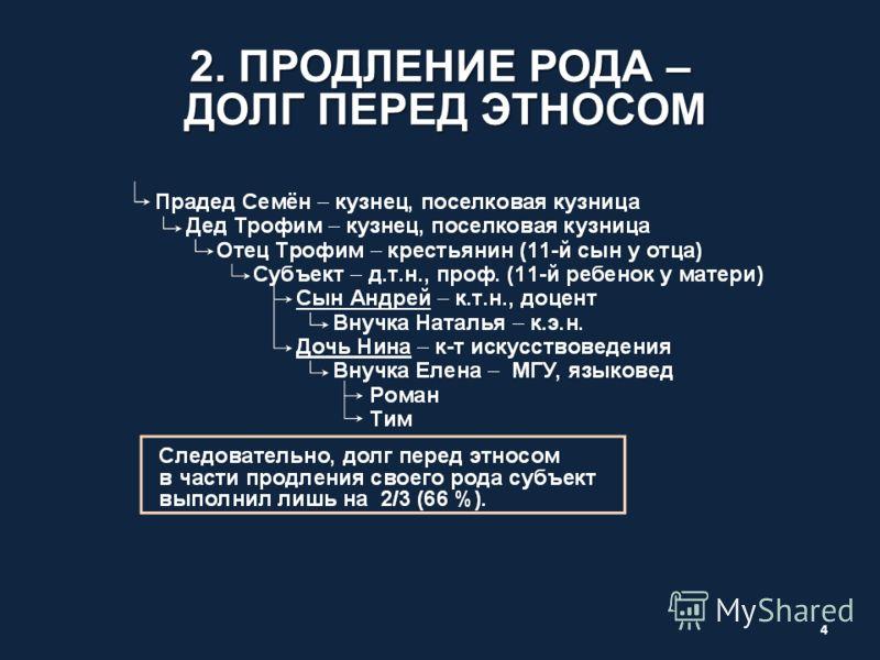 2. ПРОДЛЕНИЕ РОДА – ДОЛГ ПЕРЕД ЭТНОСОМ 4