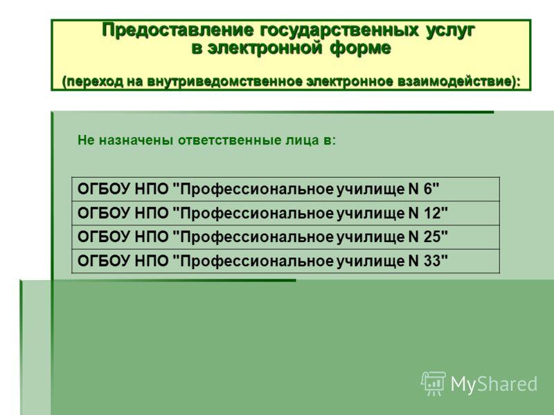 ОГБОУ НПО