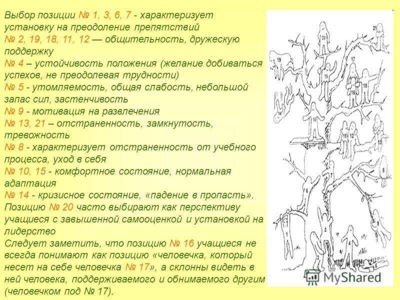 Выбор позиции 1, 3, 6, 7 - характеризует установку на преодоление препятствий 2, 19, 18, 11, 12 общительность, дружескую поддержку 4 – устойчивость положения (желание добиваться успехов, не преодолевая трудности) 5 - утомляемость, общая слабость, неб
