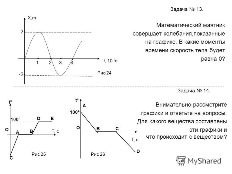 Задача 13. Математический маятник совершает колебания,показанные на графике. В какие моменты времени скорость тела будет равна 0? Задача 14. Внимательно рассмотрите графики и ответьте на вопросы: Для какого вещества составлены эти графики и что проис
