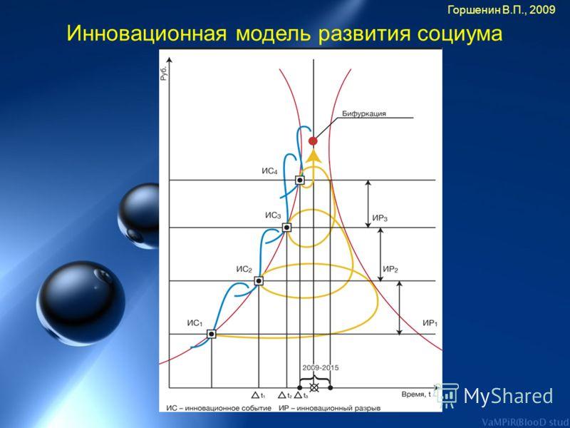 Инновационная модель развития социума Горшенин В.П., 2009