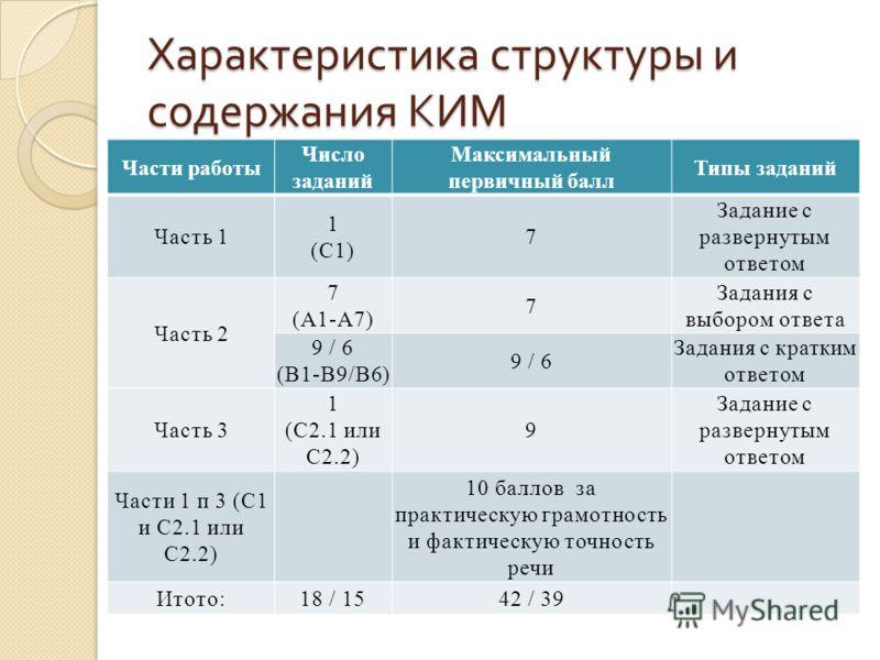 Характеристика структуры и содержания КИМ Части работы Число заданий Максимальный первичный балл Типы заданий Часть 1 1 (С1) 7 Задание с развернутым ответом Часть 2 7 (А1-А7) 7 Задания с выбором ответа 9 / 6 (В1-В9/В6) 9 / 6 Задания с кратким ответом