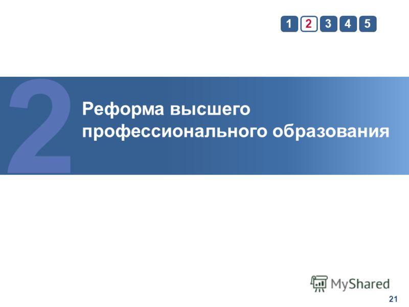 21 23451 2 Реформа высшего профессионального образования