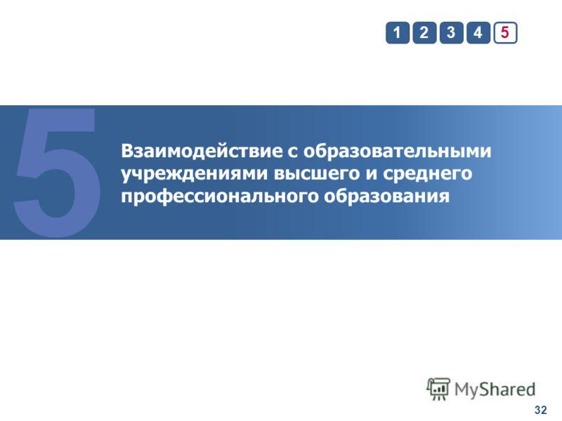 32 23451 5 Взаимодействие с образовательными учреждениями высшего и среднего профессионального образования