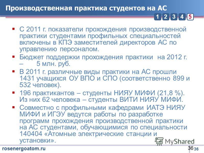 36 rosenergoatom.ru 23451 Производственная практика студентов на АС 36 С 2011 г. показатели прохождения производственной практики студентами профильных специальностей включены в КПЭ заместителей директоров АС по управлению персоналом. Бюджет поддержк