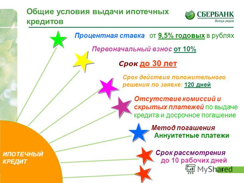 Кредит россии условия кредитования ренессанс кредит оплата картой