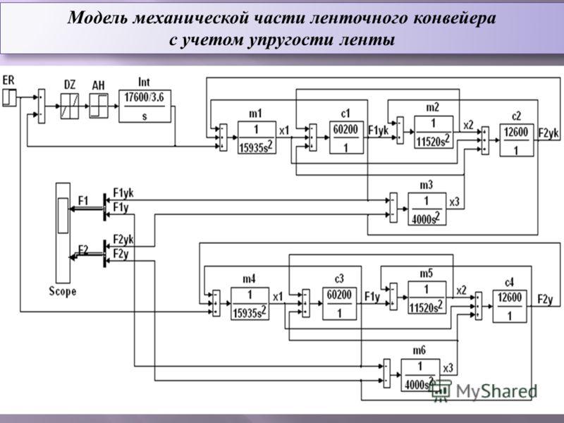 Модель механической части ленточного конвейера с учетом упругости ленты