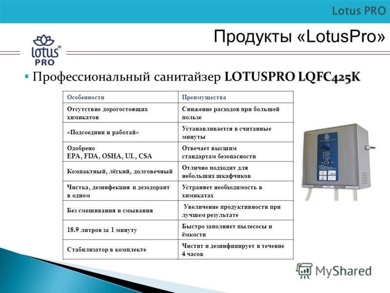 Продукты «LotusPro» LQFC425K Профессиональный санитайзер LOTUSPRO LQFC425K ОсобенностиПреимущества Отсутствие дорогостоящих химикатов Снижение расходов при большей пользе « Подсоедини и работай » Устанавливается в считанные минуты Одобрено EPA, FDA,