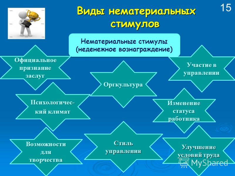 ЭРОМОДЕЛЬ РЕНЕ