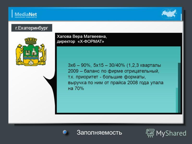 Хапова Вера Матвеевна, директор «X-ФОРМАТ» г.Екатеринбург 3х6 – 90%, 5х15 – 30/40% (1,2,3 кварталы 2009 – баланс по фирме отрицательный, т.к. приоритет - большие форматы, выручка по ним от прайса 2008 года упала на 70% Заполняемость