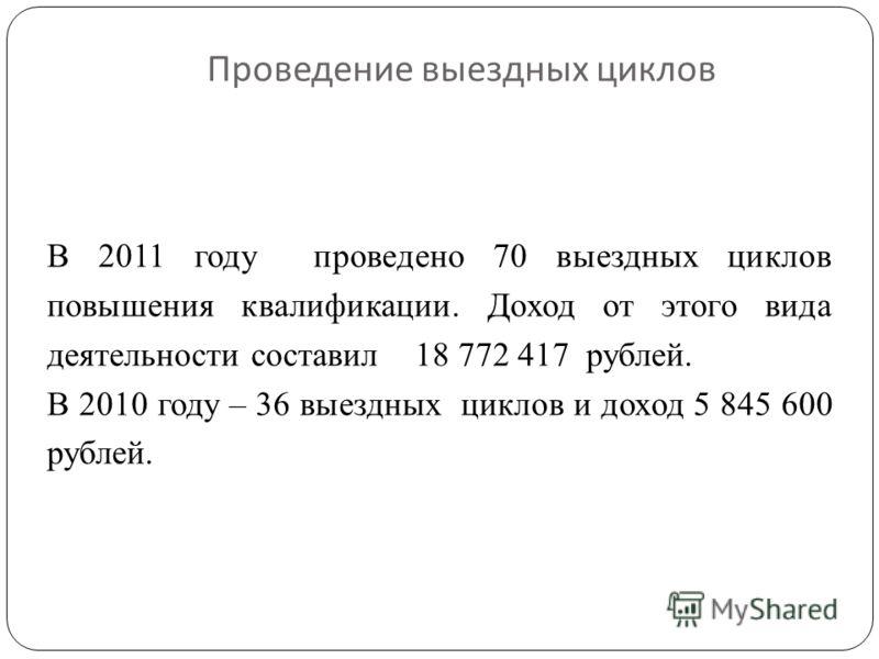 Проведение выездных циклов В 2011 году проведено 70 выездных циклов повышения квалификации. Доход от этого вида деятельности составил 18 772 417 рублей. В 2010 году – 36 выездных циклов и доход 5 845 600 рублей.