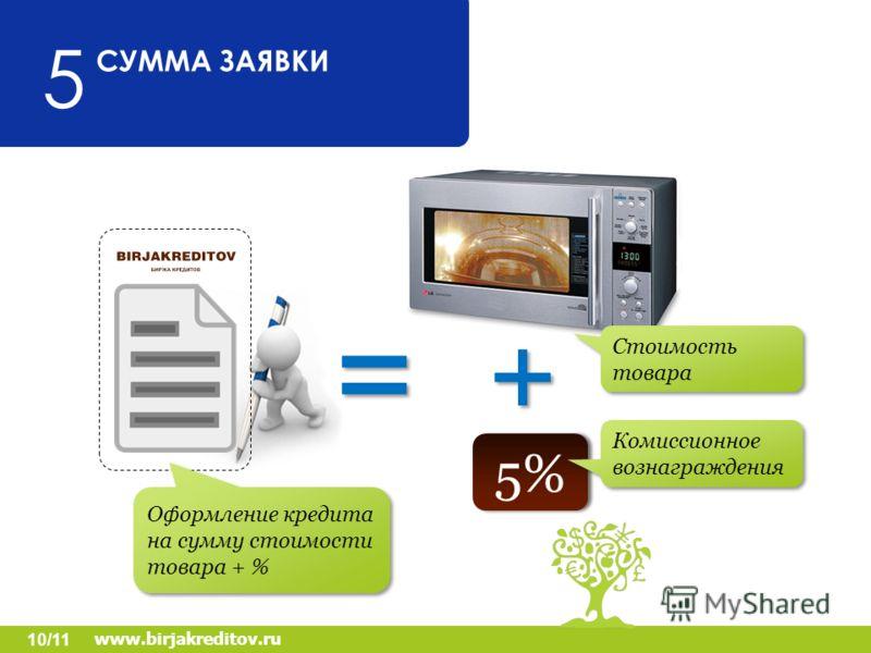 10/11 www.birjakreditov.ru 5% СУММА ЗАЯВКИ 5 Стоимость товара Комиссионное вознаграждения Комиссионное вознаграждения Оформление кредита на сумму стоимости товара + %