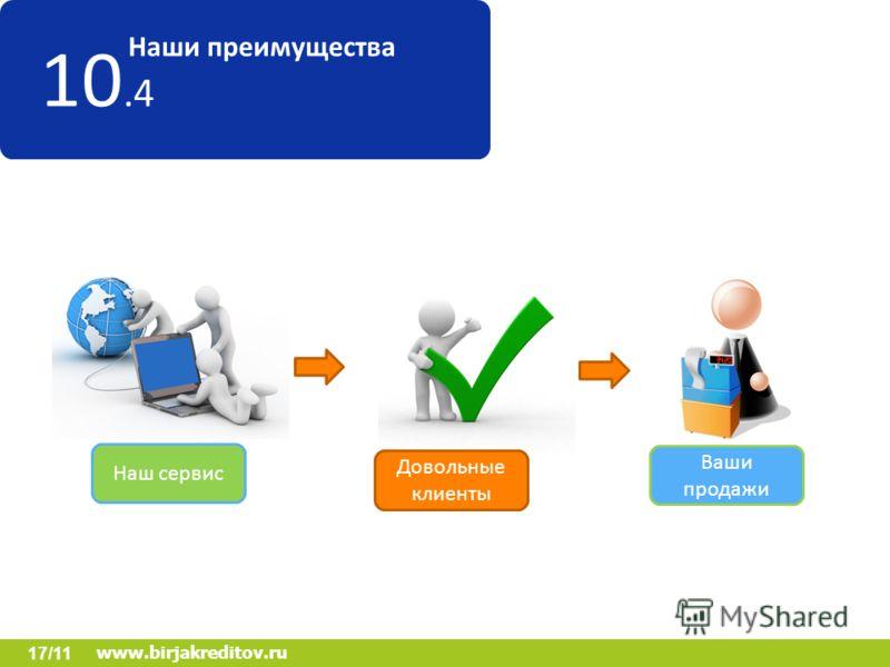 17/11 www.birjakreditov.ru Наши преимущества 10.4 Наш сервис Довольные клиенты Ваши продажи