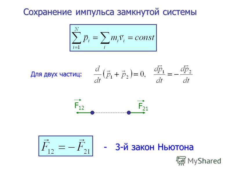 Сохранение импульса замкнутой системы Для двух частиц: F 12 F 21 - 3 3 3 3-й закон Ньютона