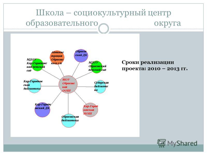 Школа – социокультурный центр образовательного округа Сроки реализации проекта: 2010 – 2013 гг.