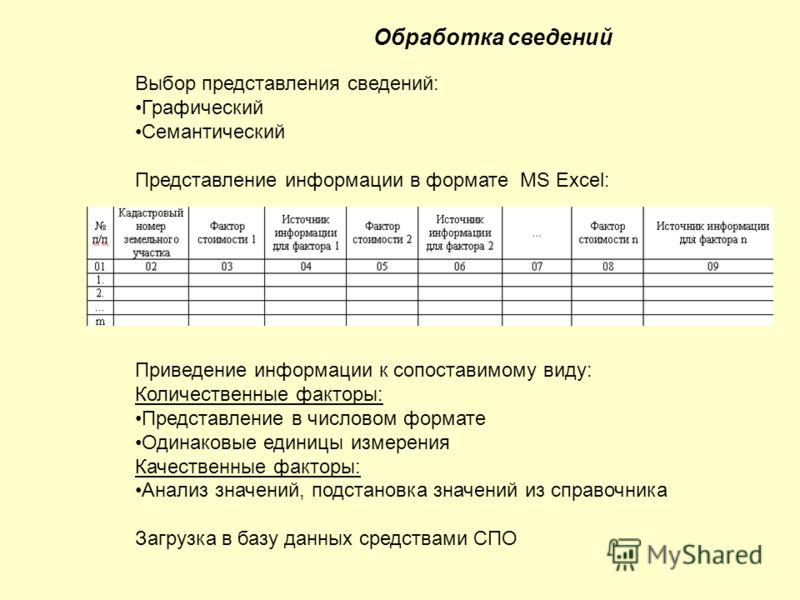 Обработка сведений Выбор представления сведений: Графический Семантический Представление информации в формате MS Excel: Приведение информации к сопоставимому виду: Количественные факторы: Представление в числовом формате Одинаковые единицы измерения