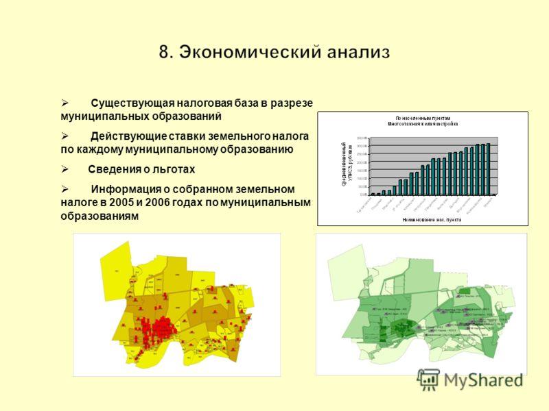 Существующая налоговая база в разрезе муниципальных образований Действующие ставки земельного налога по каждому муниципальному образованию Сведения о льготах Информация о собранном земельном налоге в 2005 и 2006 годах по муниципальным образованиям