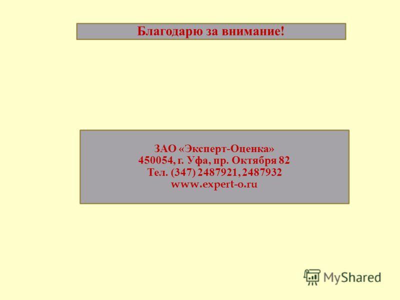 Благодарю за внимание! ЗАО «Эксперт-Оценка» 450054, г. Уфа, пр. Октября 82 Тел. (347) 2487921, 2487932 www.expert-o.ru