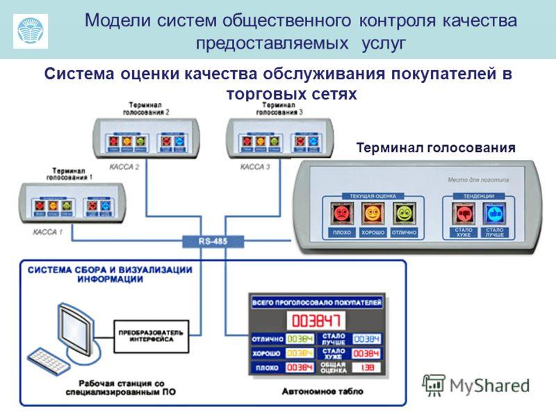 ма Модели систем общественного контроля качества предоставляемых услуг Система оценки качества обслуживания покупателей в торговых сетях Терминал голосования