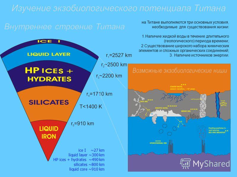 ice I ~27 km liquid layer ~300 km HP ices + hydrates ~490 km silicates ~800 km liquid core ~910 km на Титане выполняются три основных условия, необходимые для существования жизни: 1.Наличие жидкой воды в течение длительного (геологического) периода в