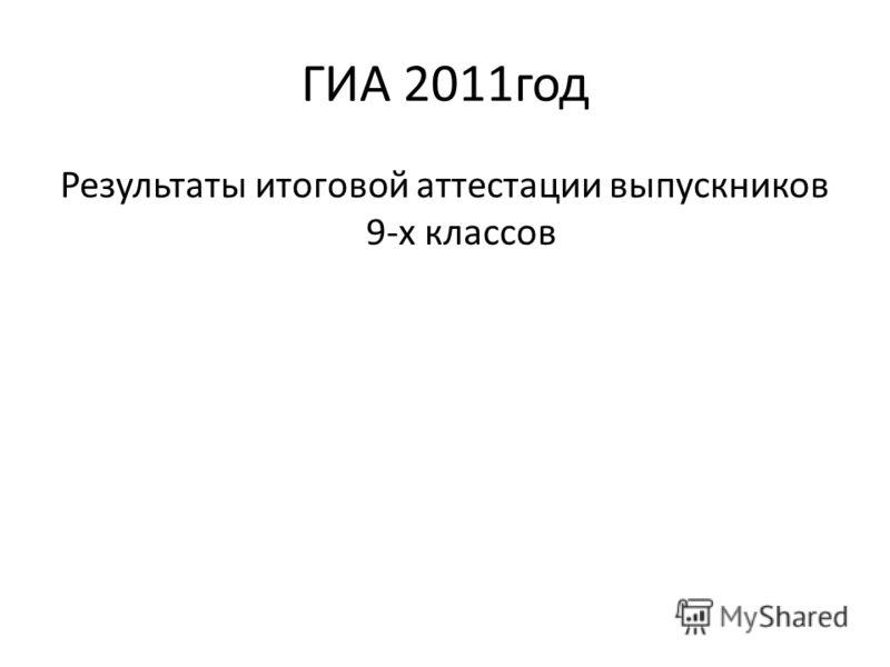 ГИА 2011год Результаты итоговой аттестации выпускников 9-х классов