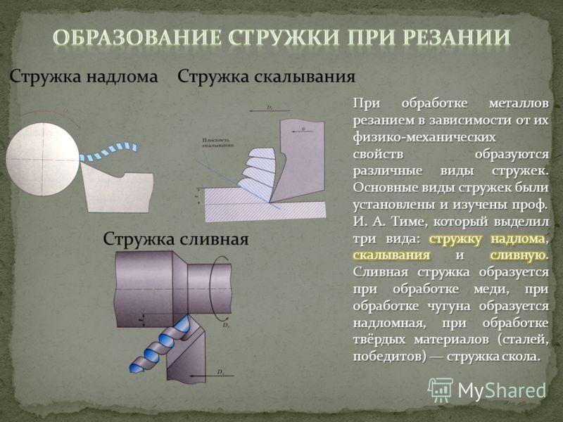 Стружка сливная Стружка скалыванияСтружка надлома