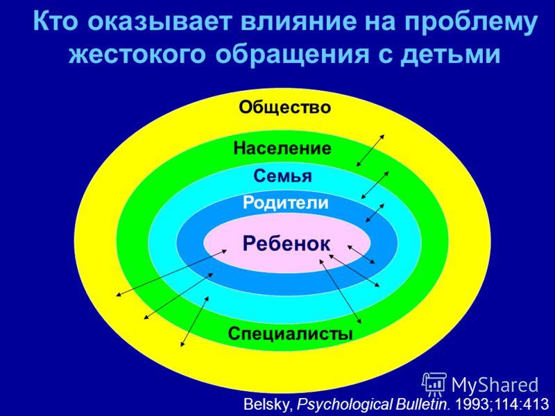Ребенок Родители Семья Население Общество Кто оказывает влияние на проблему жестокого обращения с детьми Belsky, Psychological Bulletin. 1993;114:413 Специалисты