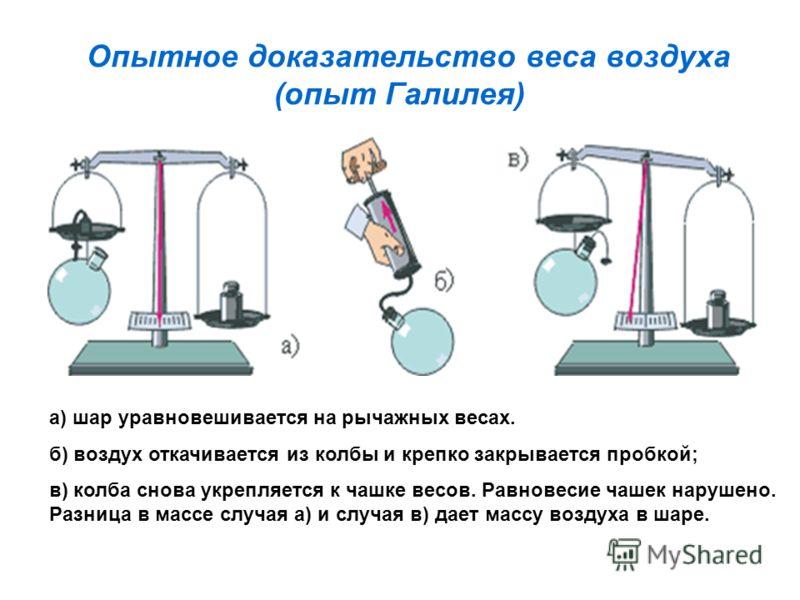 Опытное доказательство веса воздуха (опыт Галилея) а) шар уравновешивается на рычажных весах. б) воздух откачивается из колбы и крепко закрывается пробкой; в) колба снова укрепляется к чашке весов. Равновесие чашек нарушено. Разница в массе случая а)