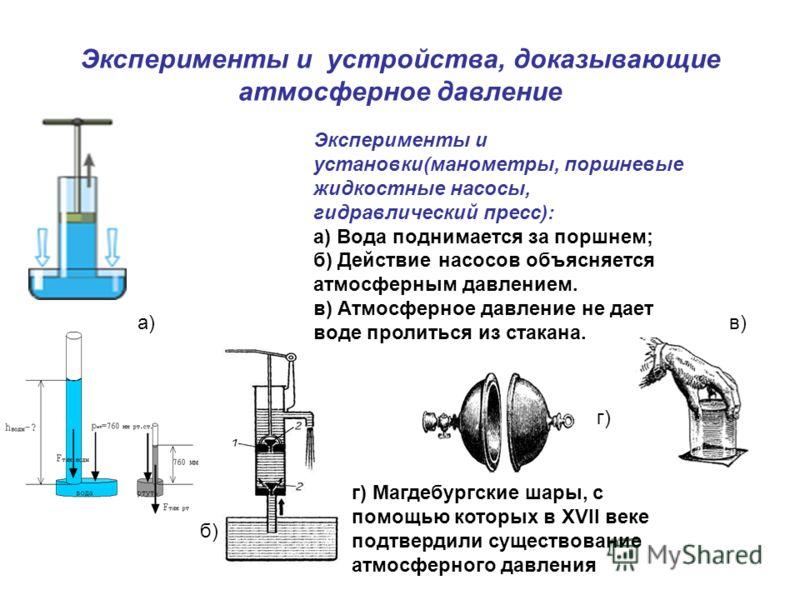 Эксперименты и устройства, доказывающие атмосферное давление Эксперименты и установки(манометры, поршневые жидкостные насосы, гидравлический пресс): а) Вода поднимается за поршнем; б) Действие насосов объясняется атмосферным давлением. в) Атмосферное