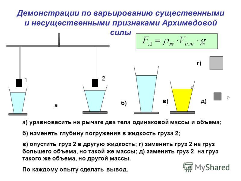 Демонстрации по варьированию существенными и несущественными признаками Архимедовой силы » » б) » в) г) д) а) уравновесить на рычаге два тела одинаковой массы и объема; б) изменять глубину погружения в жидкость груза 2; в) опустить груз 2 в другую жи