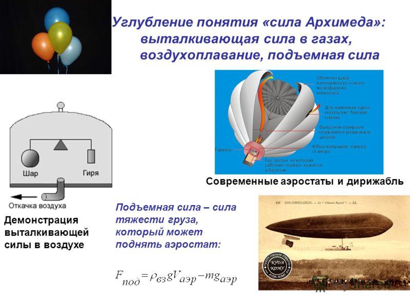 Углубление понятия «сила Архимеда»: выталкивающая сила в газах, воздухоплавание, подъемная сила Демонстрация выталкивающей силы в воздухе Современные аэростаты и дирижабль Подъемная сила – сила тяжести груза, который может поднять аэростат: