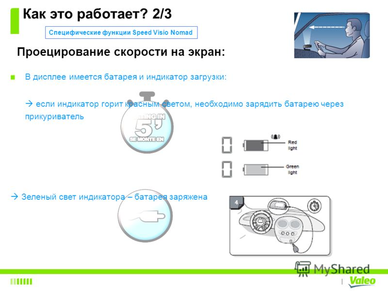 I Как это работает? 2/3 Проецирование скорости на экран: Специфические функции Speed Visio Nomad В дисплее имеется батарея и индикатор загрузки: если индикатор горит красным светом, необходимо зарядить батарею через прикуриватель Зеленый свет индикат